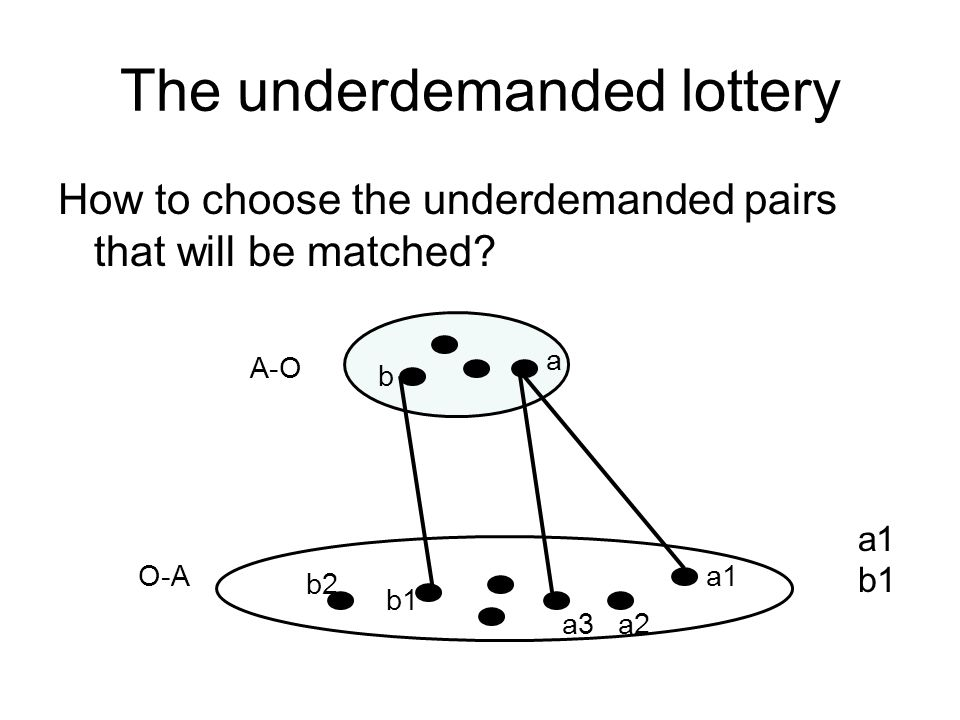 The underdemanded lottery How to choose the underdemanded pairs that will be matched? O-A a b A-O a1 b1 a1 a3 b1 a2 b2