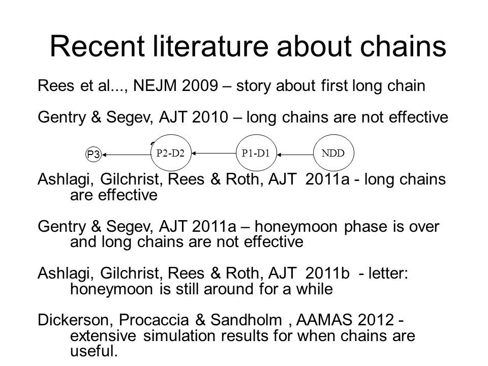 Recent literature about chains Rees et al..., NEJM 2009 – story about first long chain Gentry & Segev, AJT 2010 – long chains are not effective .