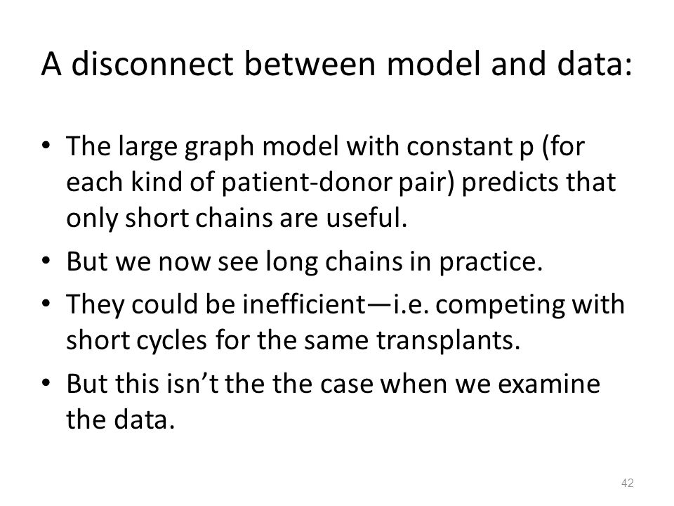 A disconnect between model and data: The large graph model with constant p (for each kind of patient-donor pair) predicts that only short chains are useful.