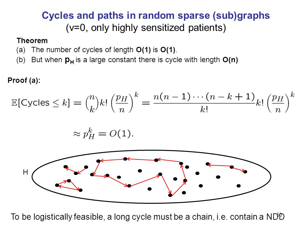 Cycles and paths in random sparse (sub)graphs (v=0, only highly sensitized patients) H Theorem (a)The number of cycles of length O(1) is O(1). (b)But