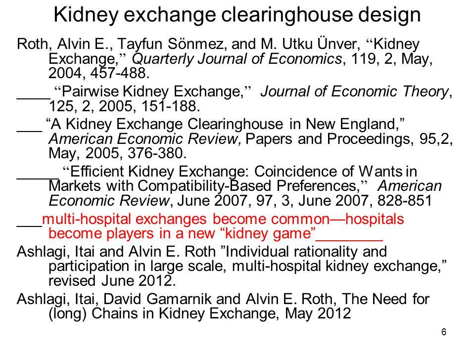 "6 Kidney exchange clearinghouse design Roth, Alvin E., Tayfun Sönmez, and M. Utku Ünver, "" Kidney Exchange, "" Quarterly Journal of Economics, 119, 2,"