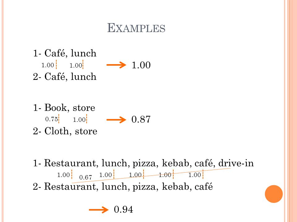 E XAMPLES 1- Café, lunch 2- Café, lunch 1.00 1- Book, store 2- Cloth, store 0.87 1.00 0.75 1- Restaurant, lunch, pizza, kebab, café, drive-in 2- Resta