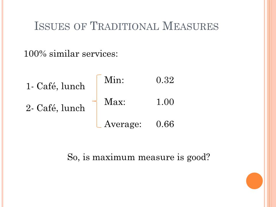 I SSUES OF T RADITIONAL M EASURES 1- Café, lunch 2- Café, lunch Min: 0.32 Max: 1.00 Average: 0.66 100% similar services: So, is maximum measure is goo