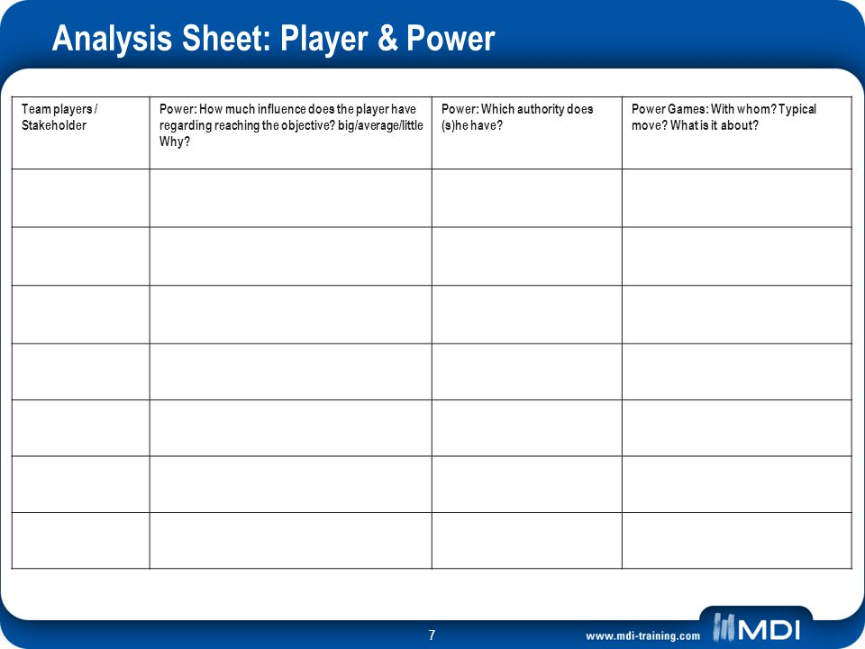 Analysis Sheet: Player & Power 7 Team players / Stakeholder Power: How much influence does the player have regarding reaching the objective.