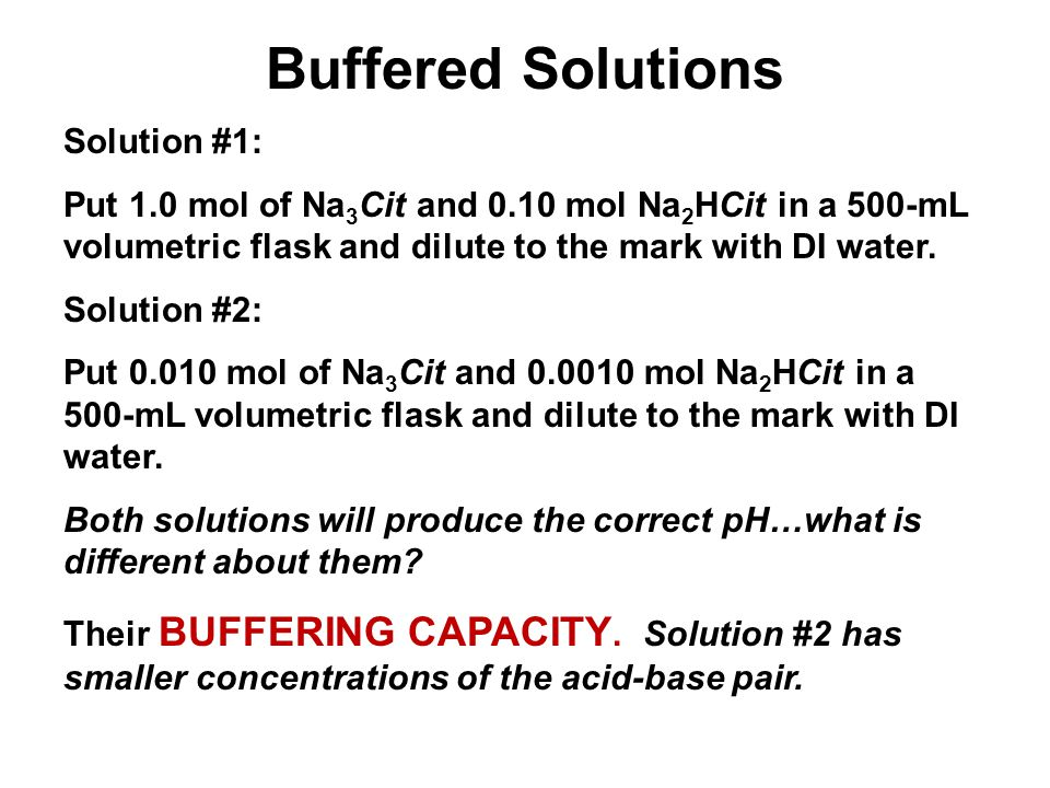 Buffered Solutions Solution #1: Put 1.0 mol of Na 3 Cit and 0.10 mol Na 2 HCit in a 500-mL volumetric flask and dilute to the mark with DI water. Solu