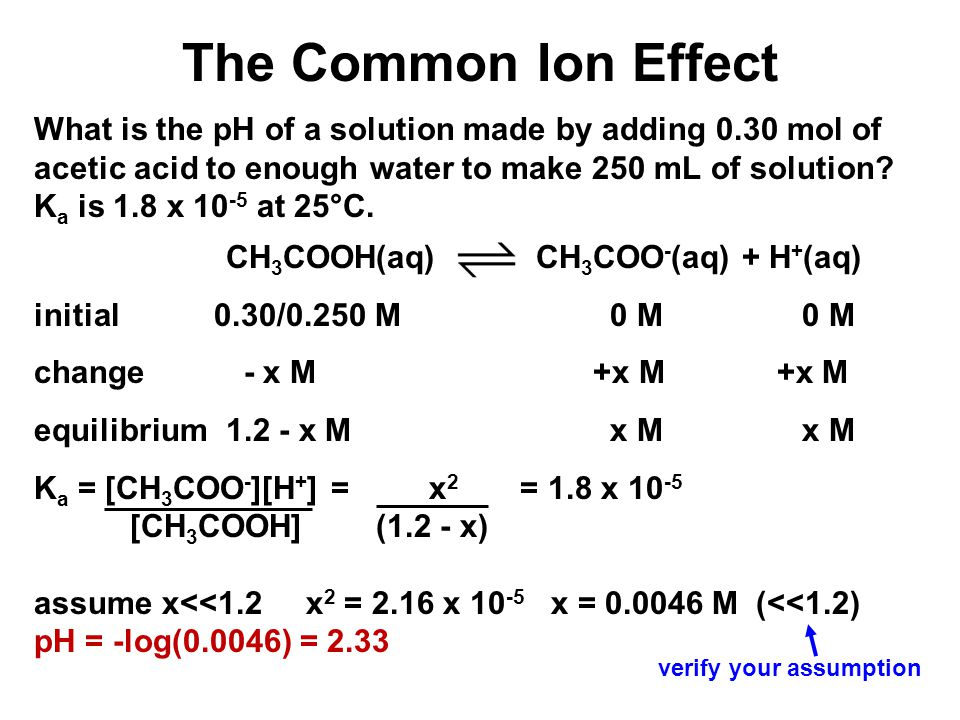 The Common Ion Effect What is the pH of a solution made by adding 0.30 mol of acetic acid and 0.30 mol of sodium acetate to enough water to make 250 mL of solution.