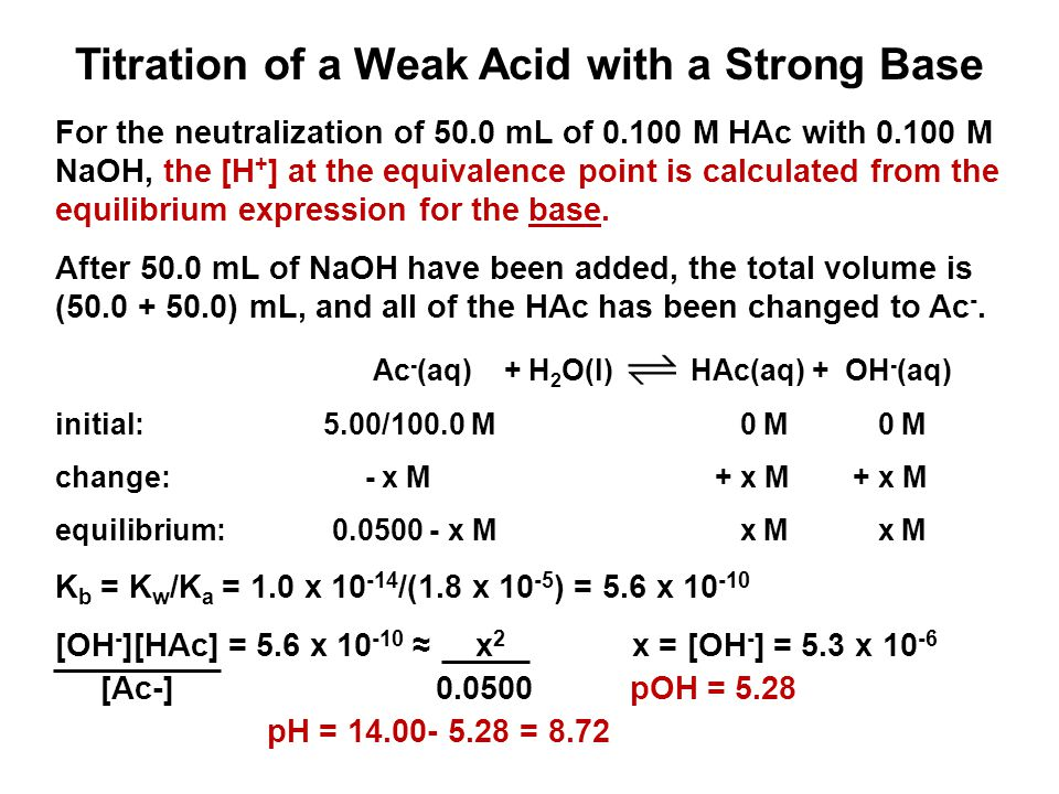 Titration of a Weak Acid with a Strong Base For the neutralization of 50.0 mL of 0.100 M HAc with 0.100 M NaOH, the [H + ] at the equivalence point is