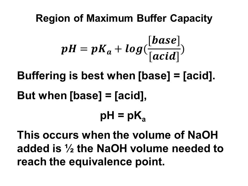 Region of Maximum Buffer Capacity