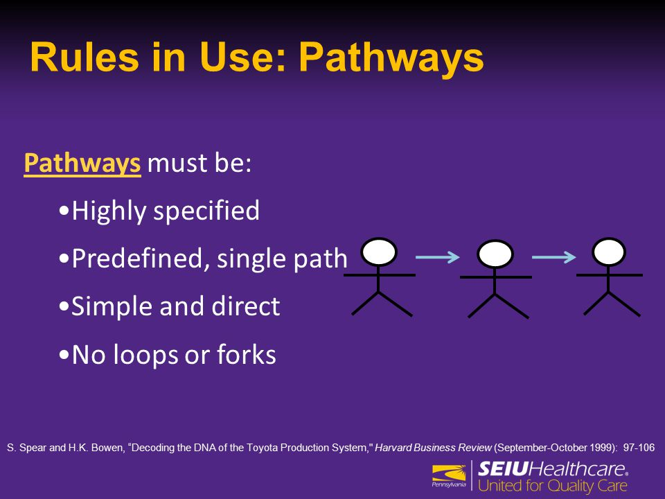 Pathways must be: Highly specified Predefined, single path Simple and direct No loops or forks Rules in Use: Pathways S.