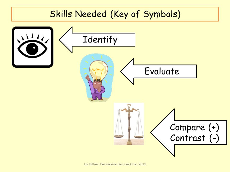 Skills Needed (Key of Symbols) Liz Hillier: Persuasive Devices One: 2011 Identify Evaluate Compare (+) Contrast (-)