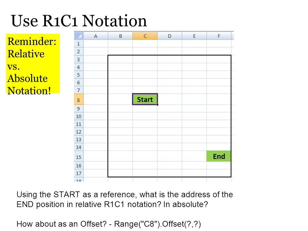 Use R1C1 Notation Using the START as a reference, what is the address of the END position in relative R1C1 notation.