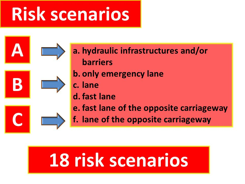 Risk scenarios A B C a.hydraulic infrastructures and/or barriers b.only emergency lane c.lane d.fast lane e.fast lane of the opposite carriageway f.lane of the opposite carriageway 18 risk scenarios
