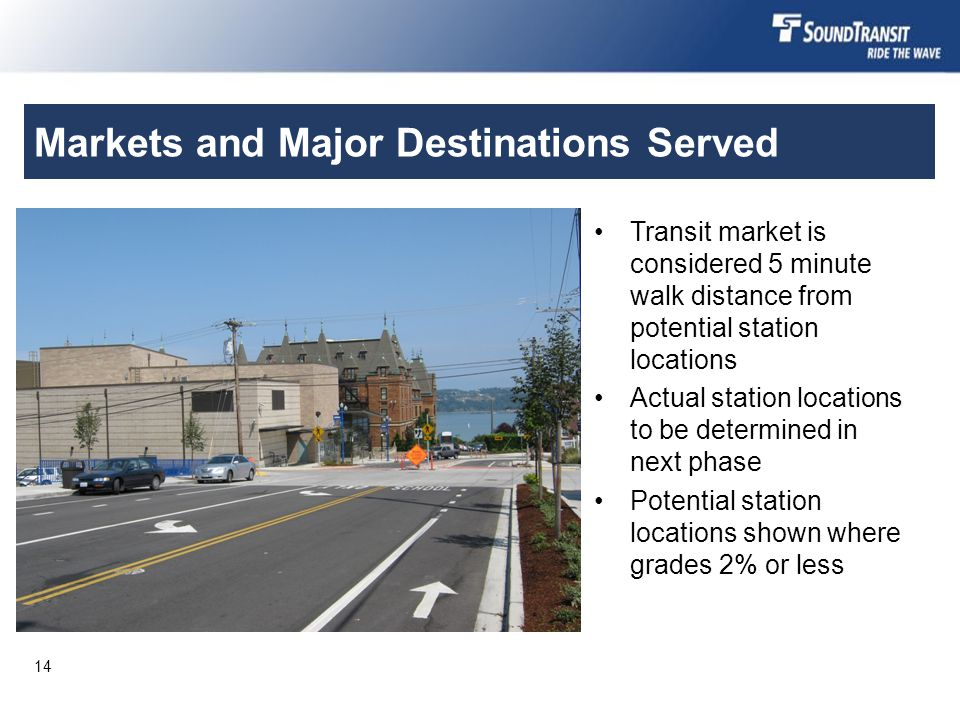 Markets and Major Destinations Served Transit market is considered 5 minute walk distance from potential station locations Actual station locations to be determined in next phase Potential station locations shown where grades 2% or less 14