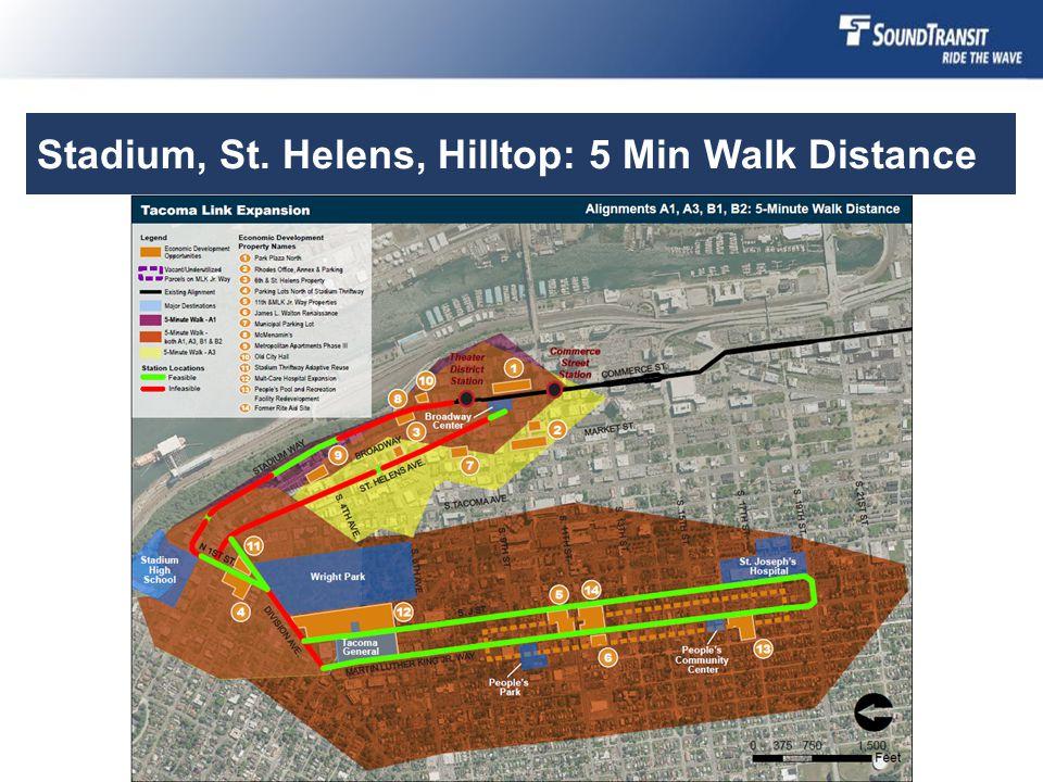 Stadium, St. Helens, Hilltop: 5 Min Walk Distance