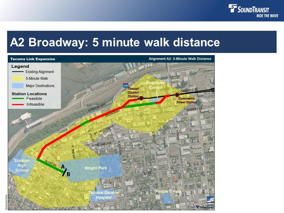 A2 Broadway: 5 minute walk distance