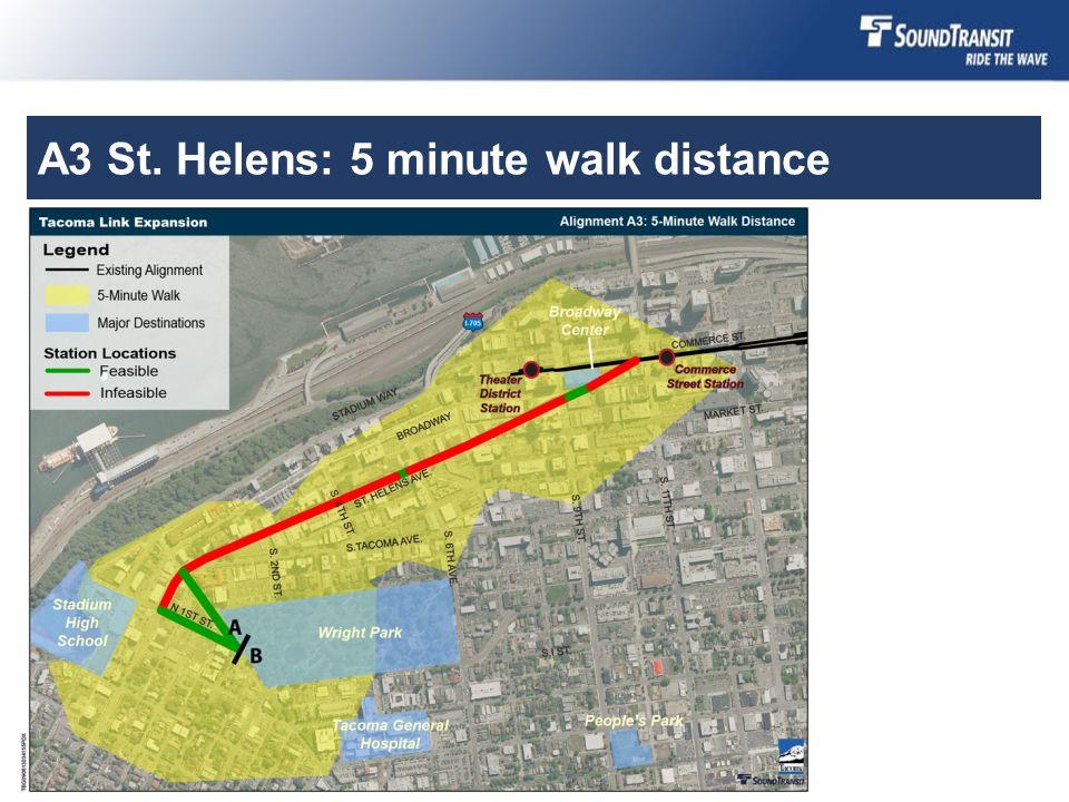 A3 St. Helens: 5 minute walk distance