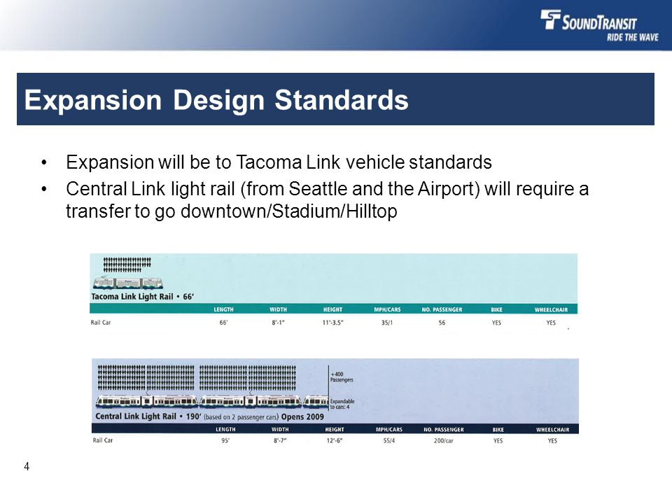 Expansion Design Standards Expansion will be to Tacoma Link vehicle standards Central Link light rail (from Seattle and the Airport) will require a transfer to go downtown/Stadium/Hilltop 4