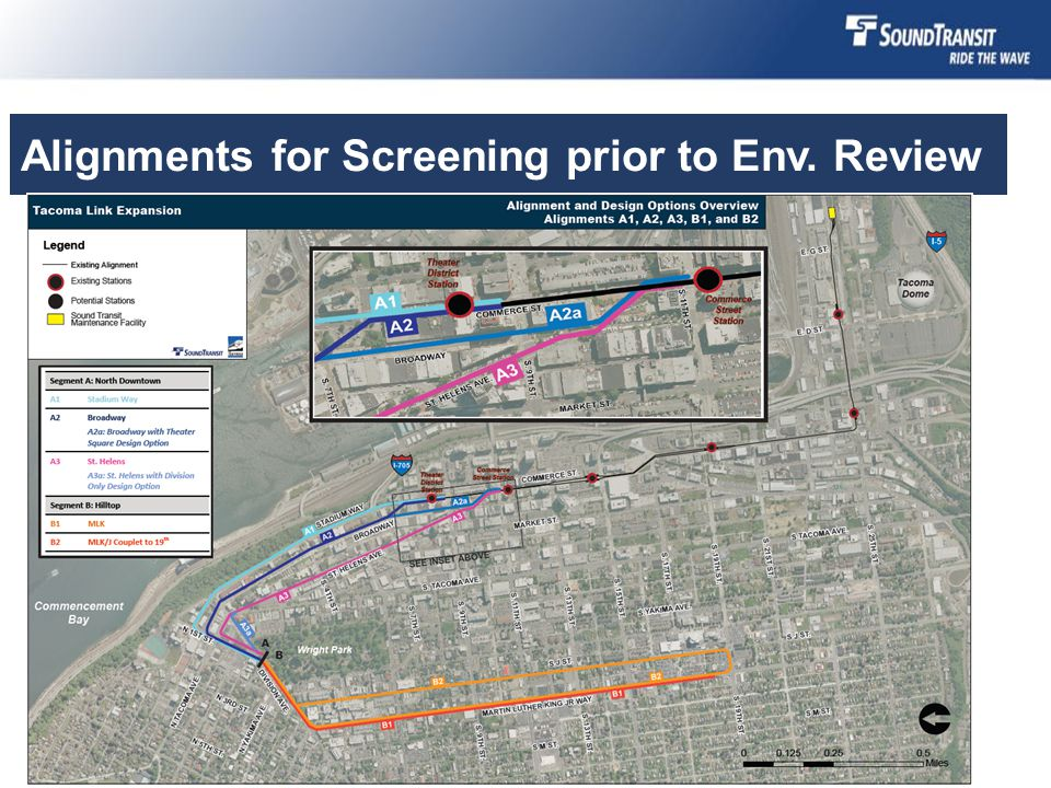 Alignments for Screening prior to Env. Review
