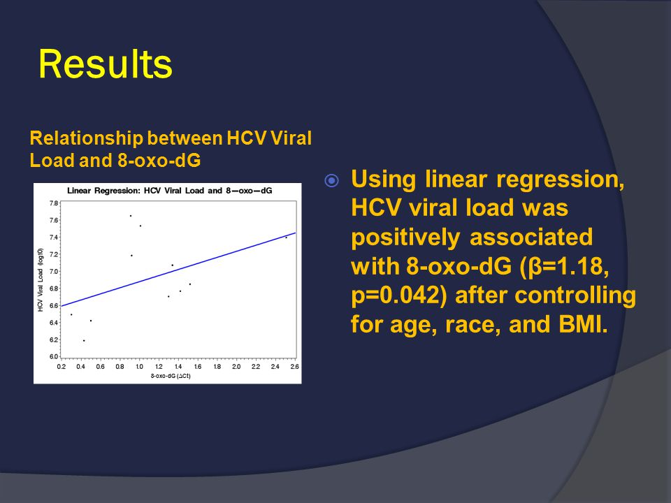 Results  Using linear regression, HCV viral load was positively associated with 8-oxo-dG (β=1.18, p=0.042) after controlling for age, race, and BMI.