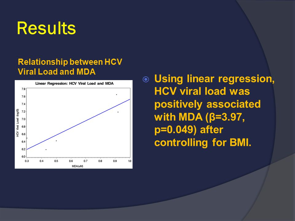 Results  Using linear regression, HCV viral load was positively associated with MDA (β=3.97, p=0.049) after controlling for BMI. Relationship between