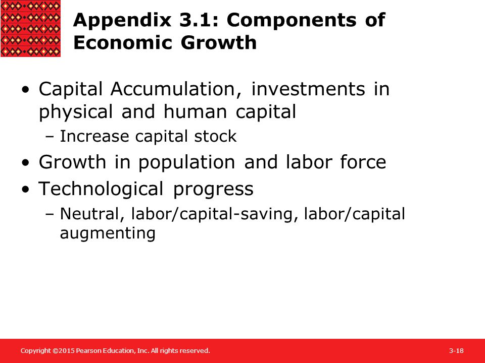 Copyright ©2015 Pearson Education, Inc. All rights reserved.3-18 Appendix 3.1: Components of Economic Growth Capital Accumulation, investments in phys