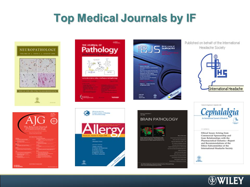 Top Medical Journals by IF