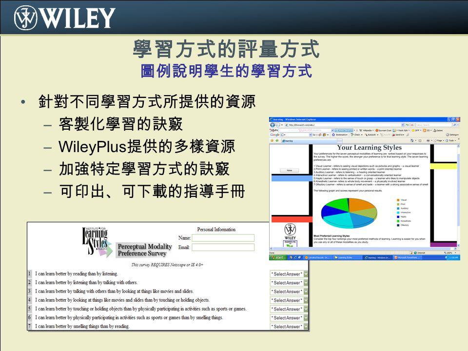 學習方式的評量方式 圖例說明學生的學習方式 針對不同學習方式所提供的資源 – 客製化學習的訣竅 –WileyPlus 提供的多樣資源 – 加強特定學習方式的訣竅 – 可印出、可下載的指導手冊