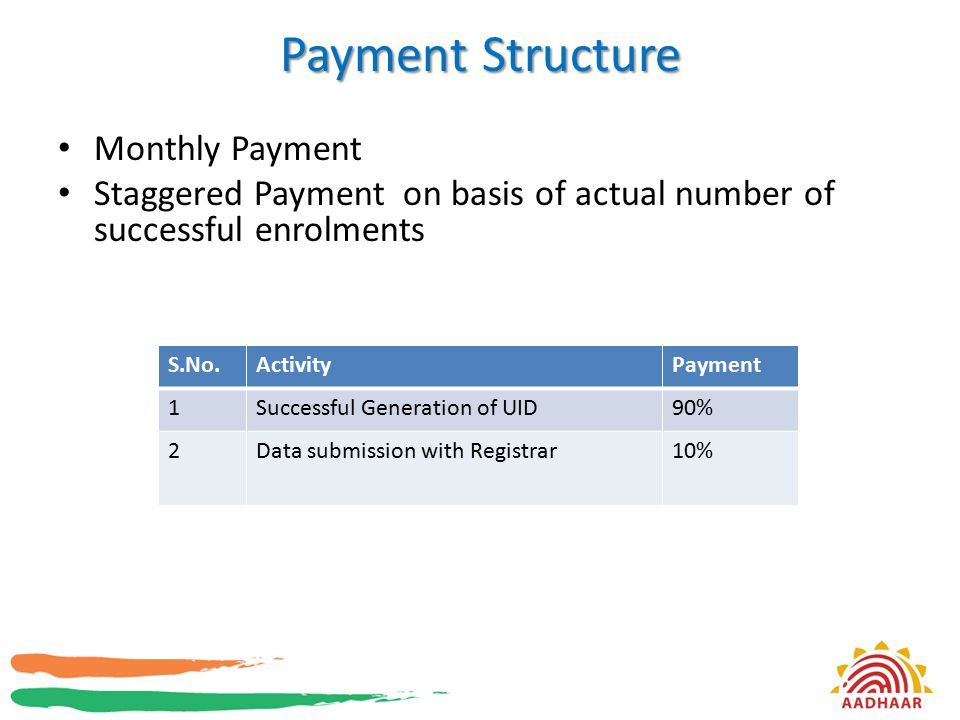 Payment Structure Monthly Payment Staggered Payment on basis of actual number of successful enrolments S.No.ActivityPayment 1Successful Generation of