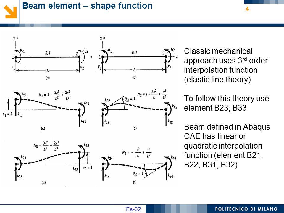 Es02 Es-02 Beam element – topic (stiffness matrix) 5 Let us consider an Euler-Bernoulli beam: where the stiffness matrix is: