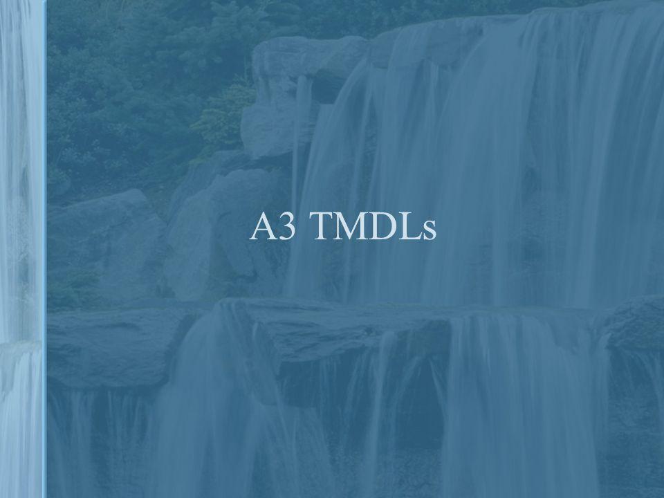 A3 TMDLs