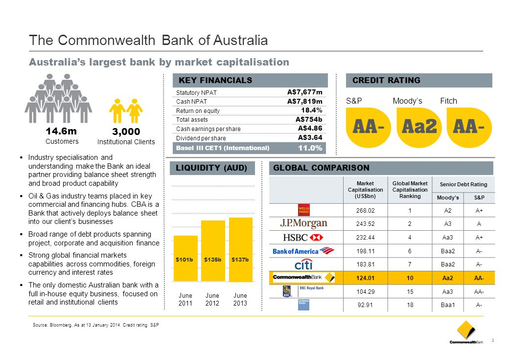 2 The Commonwealth Bank of Australia Australia's largest bank by market capitalisation Statutory NPAT A$7,677m Cash NPAT A$7,819m Return on equity 18.