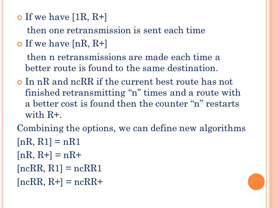 nR+ Diagram