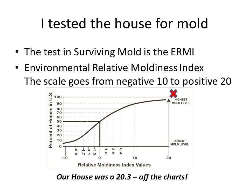 I tested the house for mold The test in Surviving Mold is the ERMI Environmental Relative Moldiness Index The scale goes from negative 10 to positive