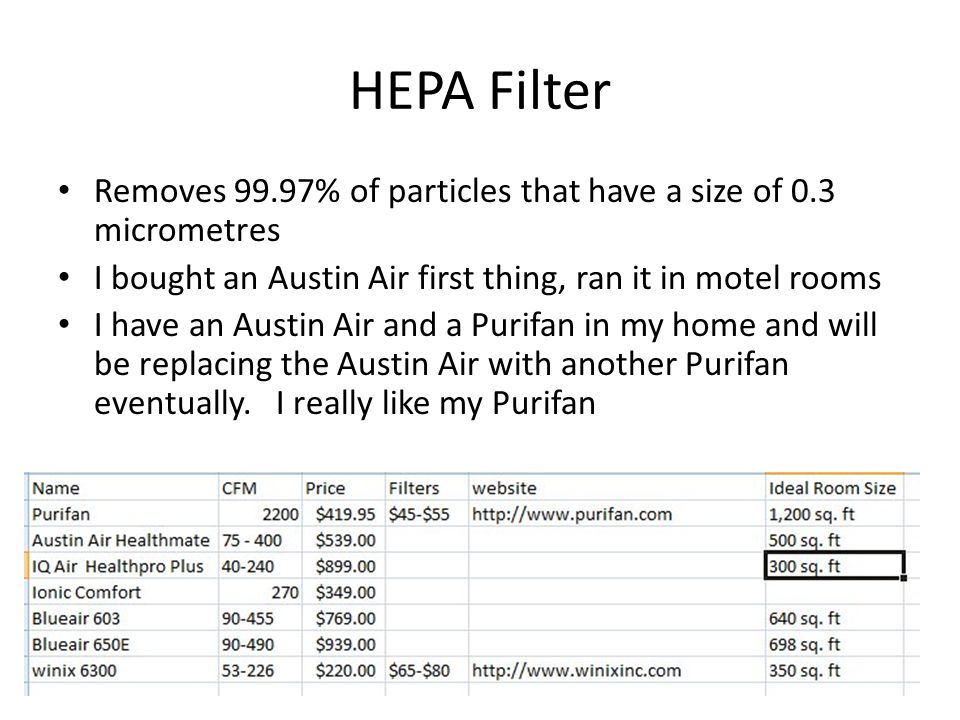 HEPA Filter Removes 99.97% of particles that have a size of 0.3 micrometres I bought an Austin Air first thing, ran it in motel rooms I have an Austin