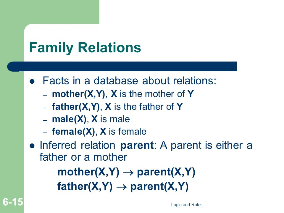 Family Relations Facts in a database about relations: – mother(X,Y), X is the mother of Y – father(X,Y), X is the father of Y – male(X), X is male – female(X), X is female Inferred relation parent: A parent is either a father or a mother mother(X,Y)  parent(X,Y) father(X,Y)  parent(X,Y) Logic and Rules 6-15