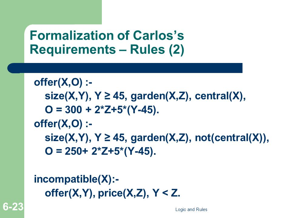 Formalization of Carlos's Requirements – Rules (2) offer(X,O) :- size(X,Y), Y ≥ 45, garden(X,Z), central(X), O = 300 + 2*Z+5*(Y-45). offer(X,O) :- siz