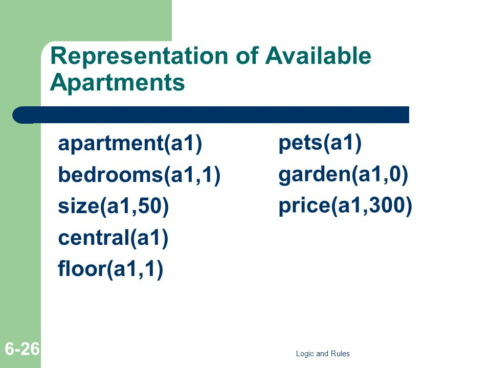 Representation of Available Apartments apartment(a1) bedrooms(a1,1) size(a1,50) central(a1) floor(a1,1) pets(a1) garden(a1,0) price(a1,300) Logic and Rules 6-26