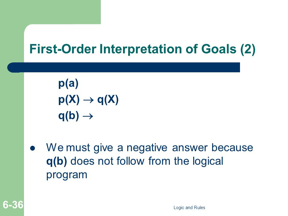 First-Order Interpretation of Goals (2) p(a) p(X)  q(X) q(b)  We must give a negative answer because q(b) does not follow from the logical program L