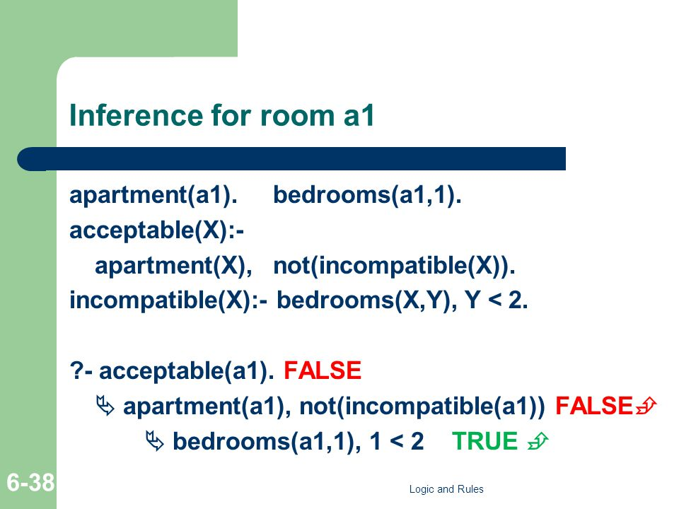 Inference for room a1 apartment(a1).bedrooms(a1,1). acceptable(X):- apartment(X), not(incompatible(X)). incompatible(X):- bedrooms(X,Y), Y < 2. ?- acc