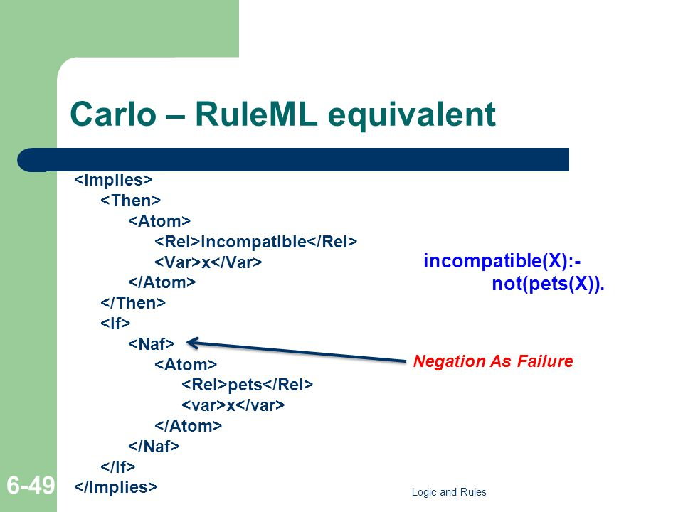 Carlo – RuleML equivalent incompatible x pets x Logic and Rules incompatible(X):- not(pets(X)).