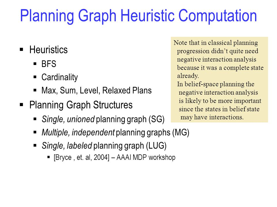 Planning Graph Heuristic Computation  Heuristics  BFS  Cardinality  Max, Sum, Level, Relaxed Plans  Planning Graph Structures  Single, unioned planning graph (SG)  Multiple, independent planning graphs (MG)  Single, labeled planning graph (LUG)  [Bryce, et.