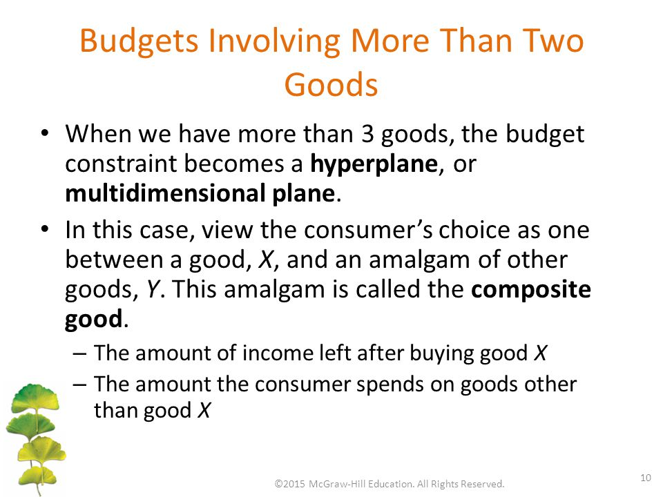 Budgets Involving More Than Two Goods When we have more than 3 goods, the budget constraint becomes a hyperplane, or multidimensional plane. In this c