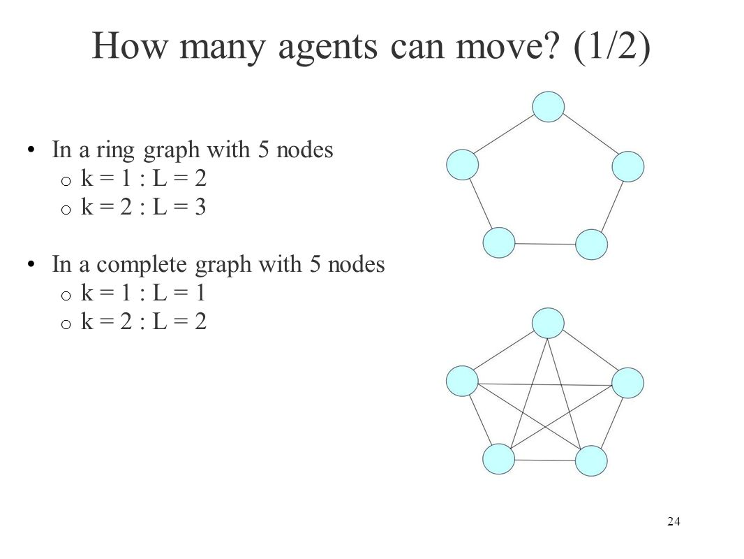 How many agents can move? (1/2) In a ring graph with 5 nodes o k = 1 : L = 2 o k = 2 : L = 3 In a complete graph with 5 nodes o k = 1 : L = 1 o k = 2