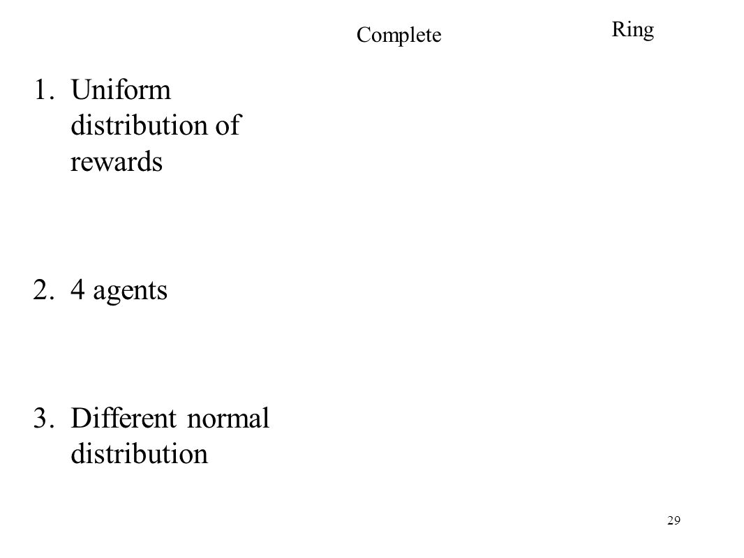 1.Uniform distribution of rewards 2.4 agents 3.Different normal distribution Complete Ring 29