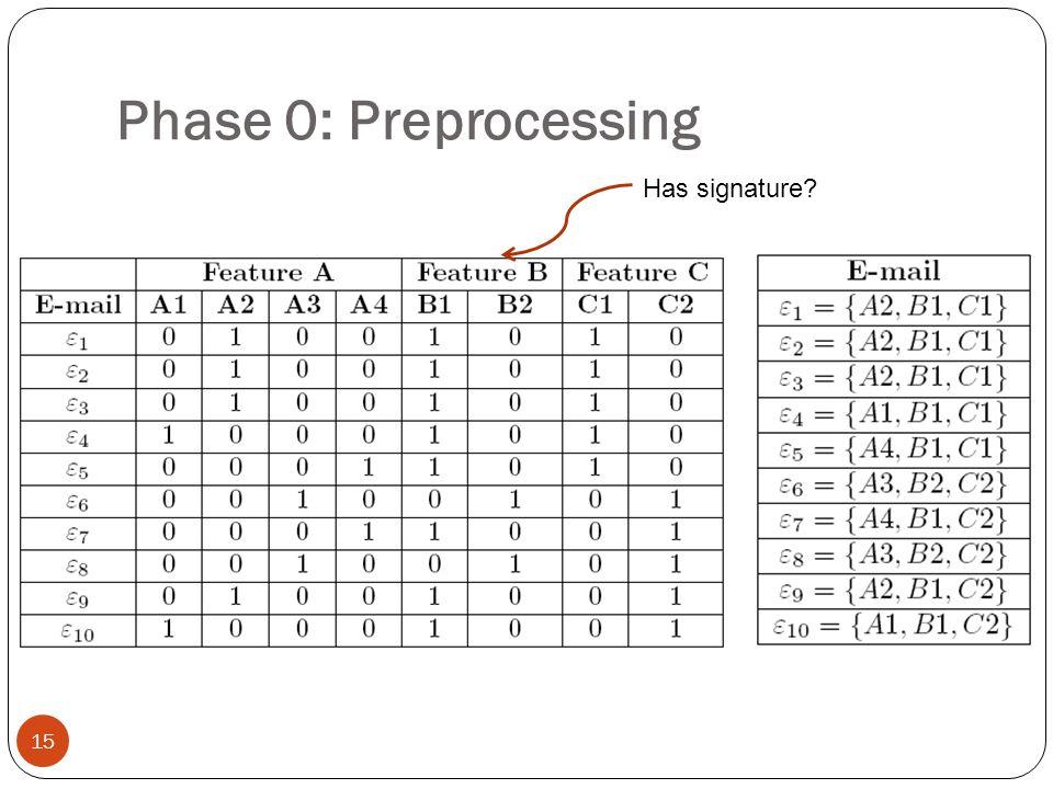 Phase 0: Preprocessing 15 Has signature