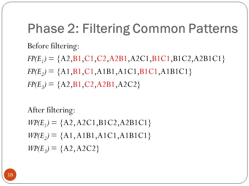 Phase 2: Filtering Common Patterns 18 Before filtering: FP(E 1 ) = {A2,B1,C1,C2,A2B1,A2C1,B1C1,B1C2,A2B1C1} FP(E 2 ) = {A1,B1,C1,A1B1,A1C1,B1C1,A1B1C1