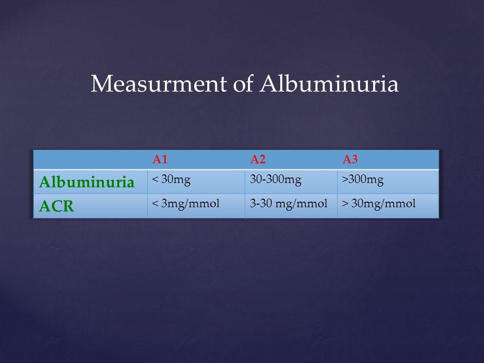 Measurment of Albuminuria