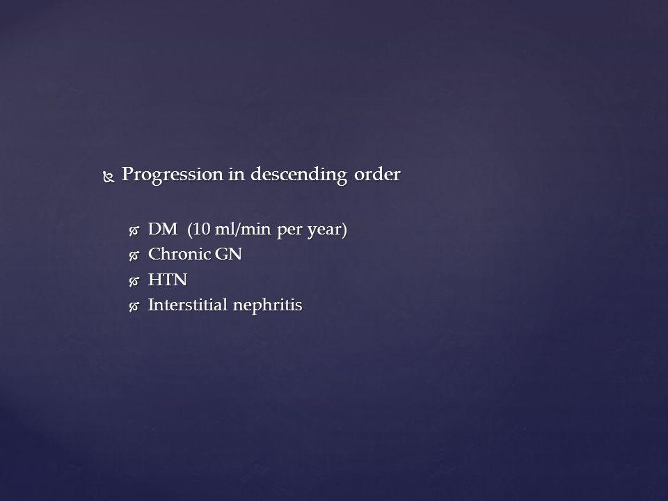  Progression in descending order  DM (10 ml/min per year)  Chronic GN  HTN  Interstitial nephritis