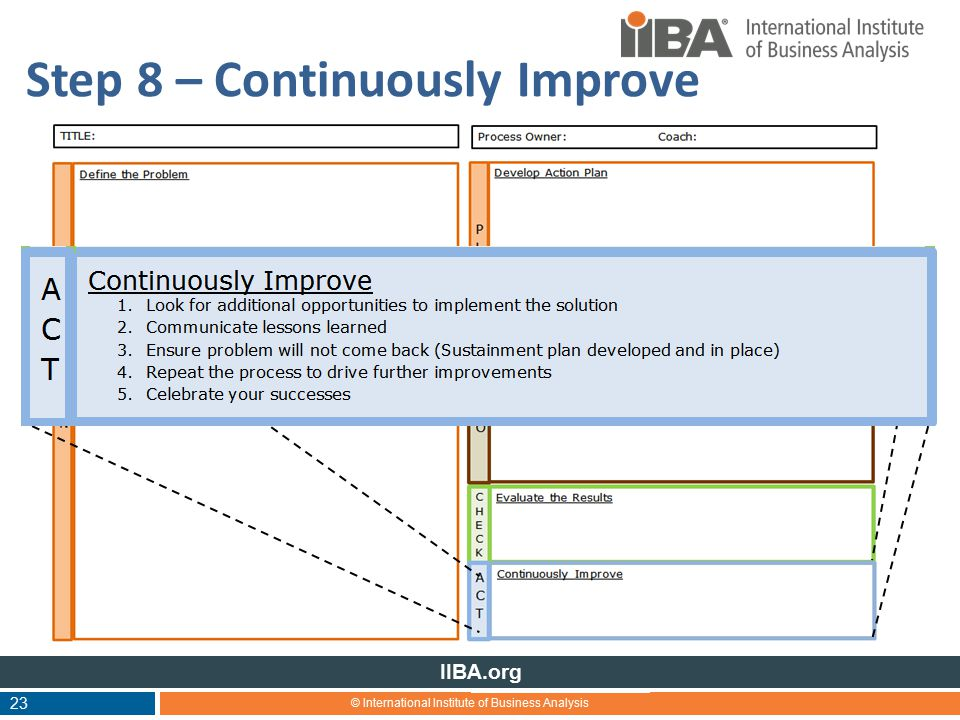 © International Institute of Business Analysis IIBA.org 23 Step 8 – Continuously Improve