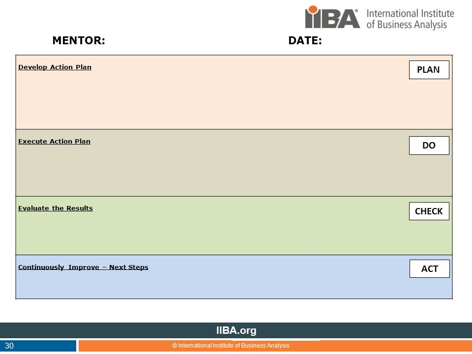 © International Institute of Business Analysis IIBA.org 30 Develop Action Plan Execute Action Plan Evaluate the Results Continuously Improve – Next Steps PLAN DO CHECK ACT MENTOR:DATE: